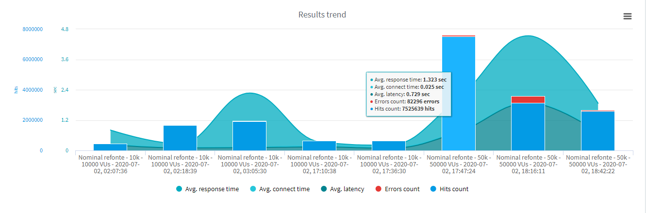 trend-graph