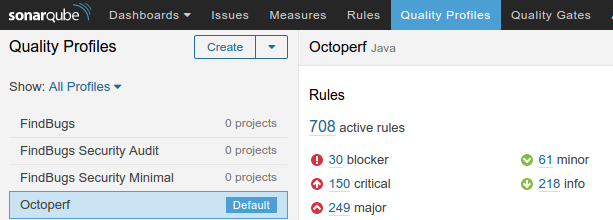 Sonarqube Quality Profile