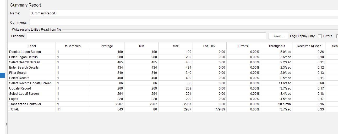 JMeter Transaction Controller Summary Report