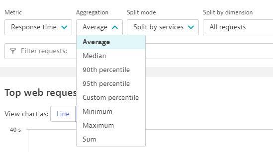 Configure view aggregation