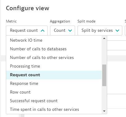 Configure view metric