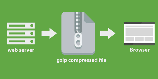 Enable Gzip Compression In JMeter