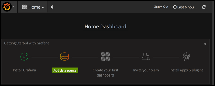 Grafana Add Datasource