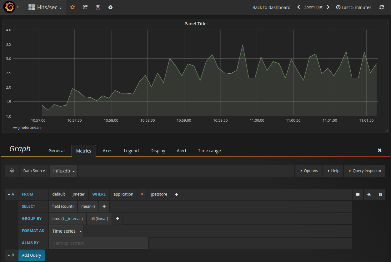 Grafana Configure Graph