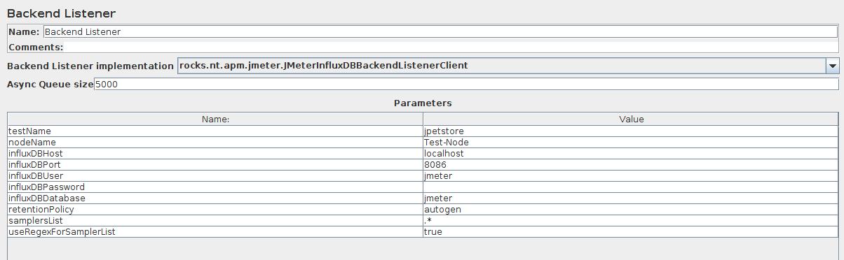 JMeter InfluxDB Writer Plugin