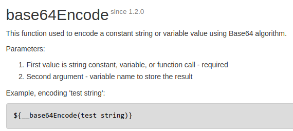 Base64Encode Function
