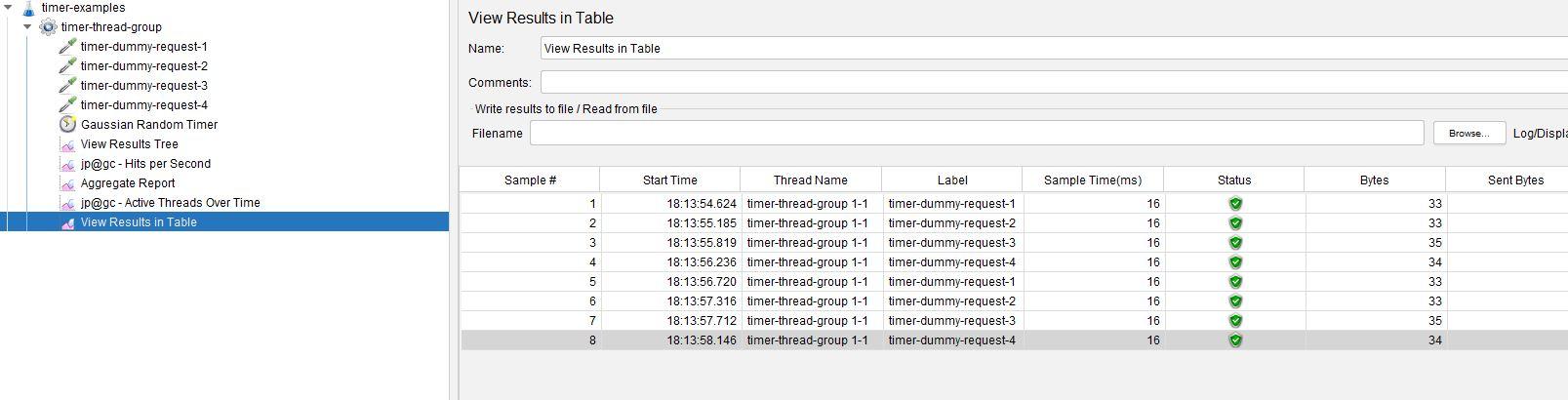 Gaussian Random Timer Results Table