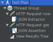 JMeter Test Plan