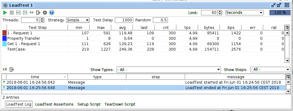 SoapUI Run Load Test