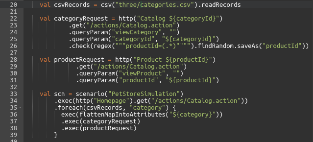 Gatling CSV For Each Record