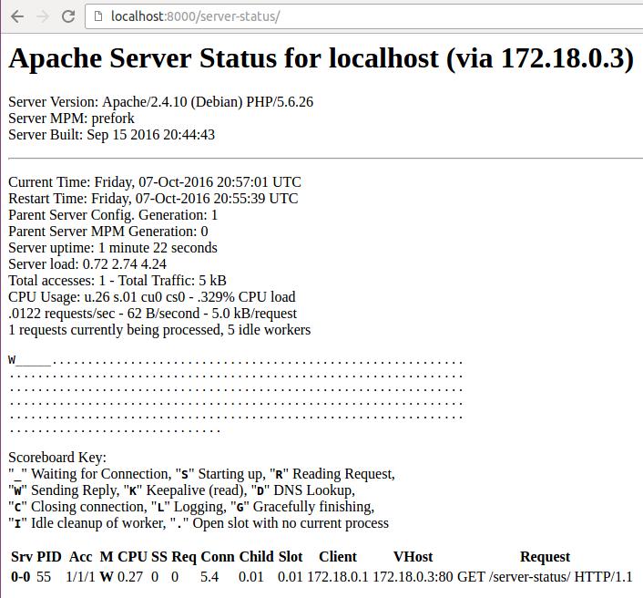 Server Status