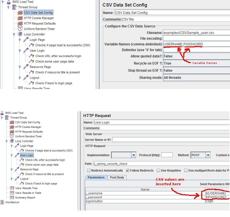 JMeter CSV Dataset Config
