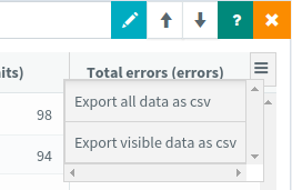 Export Table content as CSV