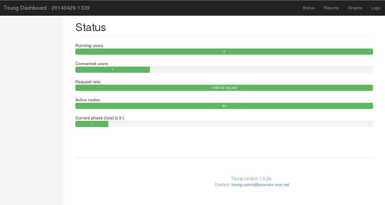 Tsung Web UI