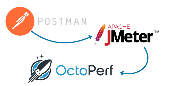 Importing Postman Requests to Octoperf