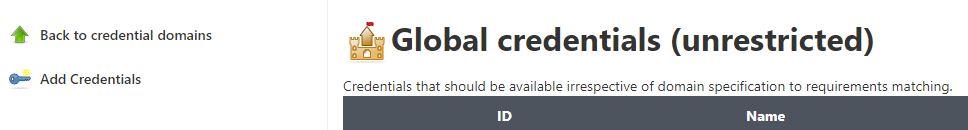 Jenkins global credentials