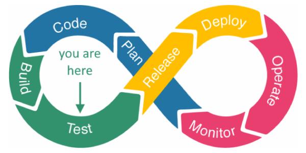 Run JMeter test from GIT using Jenkins
