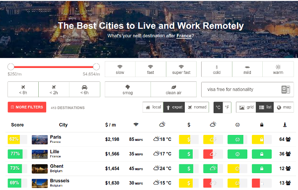 Nomadlist - Best places to work and live remotely